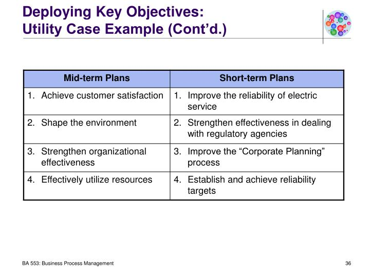 Deploying Key Objectives: