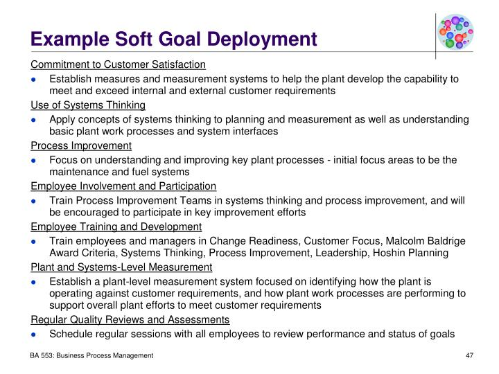 Example Soft Goal Deployment