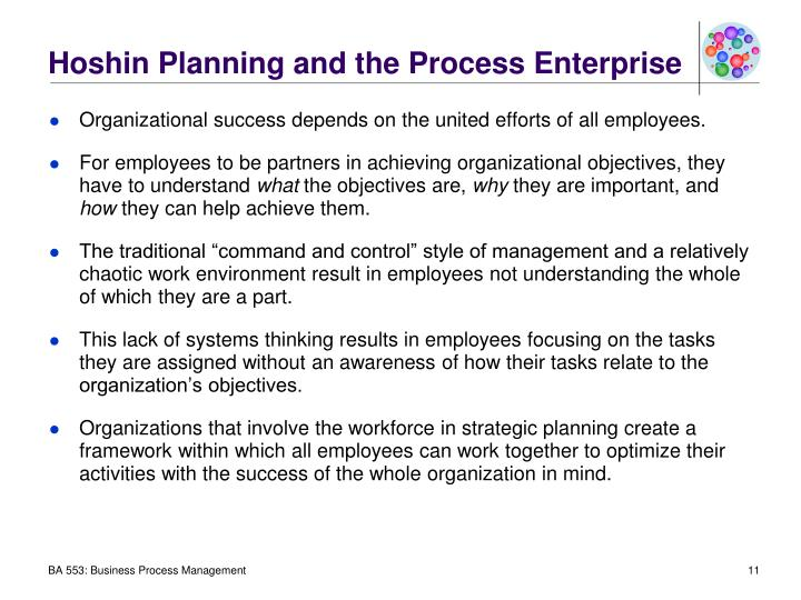 Hoshin Planning and the Process Enterprise