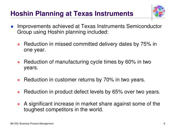 Hoshin Planning at Texas Instruments