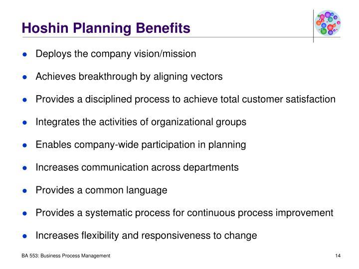Hoshin Planning Benefits