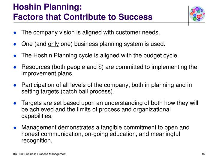 Hoshin Planning: