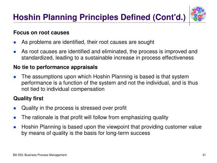 Hoshin Planning Principles Defined (Cont'd.)
