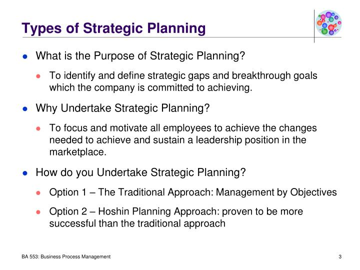 Types of strategic planning