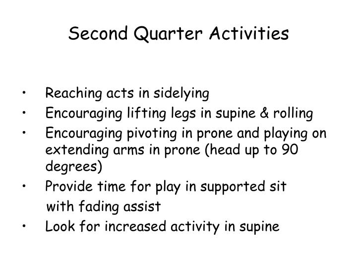 Second Quarter Activities