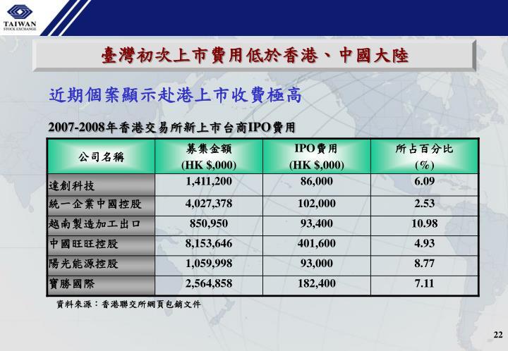 臺灣初次上市費用低於香港、中國大陸