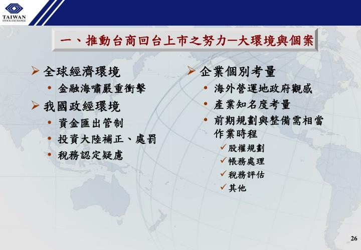 全球經濟環境
