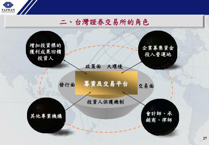 二、台灣證券交易所的角色