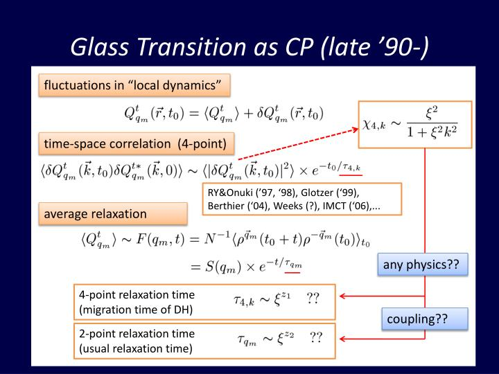 Glass Transition as CP (late '90-)