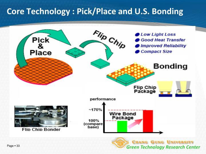 Core Technology : Pick/Place and U.S. Bonding