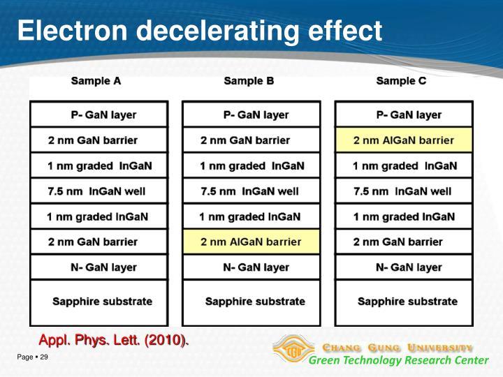 Electron decelerating effect