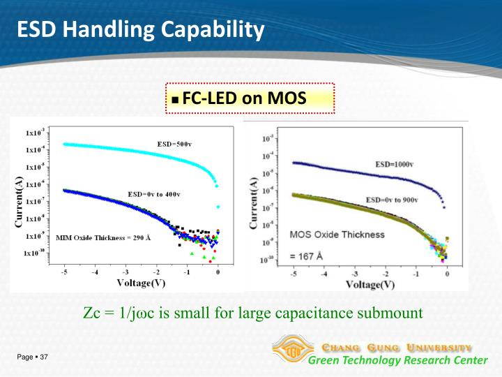 ESD Handling Capability