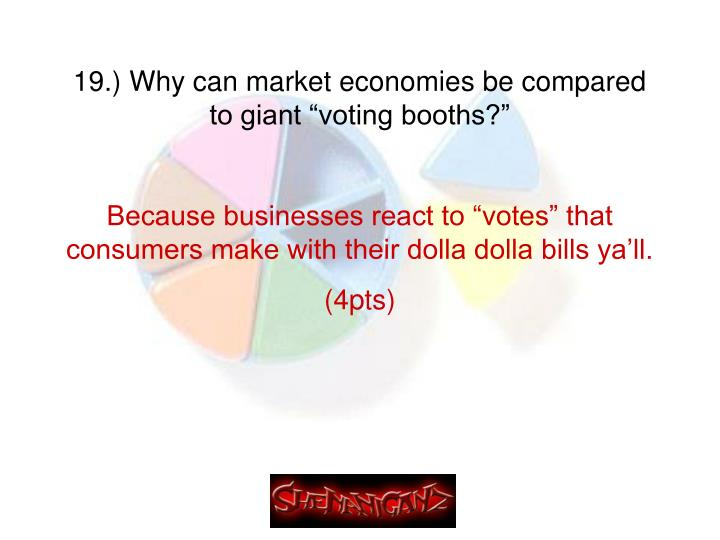 "19.) Why can market economies be compared to giant ""voting booths?"""