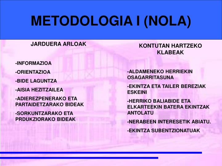 METODOLOGIA I (NOLA)