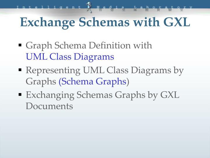 Exchange Schemas with GXL