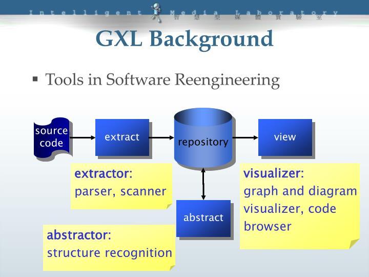 Gxl background