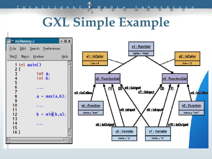 GXL Simple Example