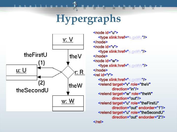 Hypergraphs