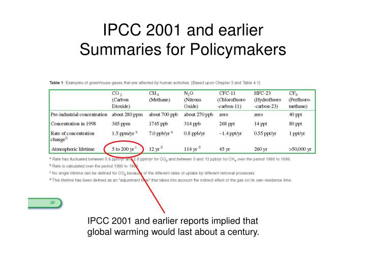 IPCC 2001 and earlier
