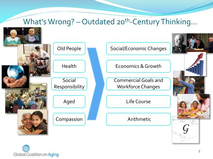 What's Wrong? – Outdated 20