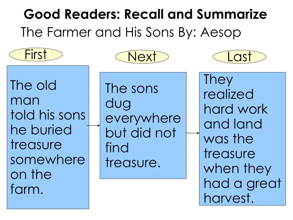 PPT - Lesson 14 Good Readers: Recall and Summarize
