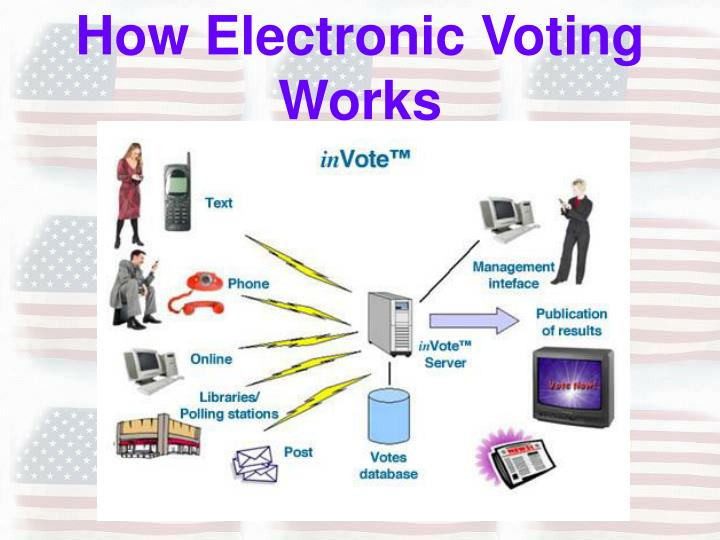 How Electronic Voting Works