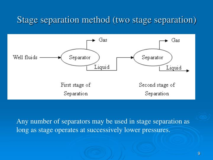 Stage separation method (two stage separation)