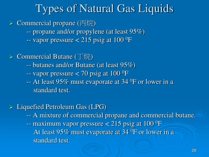 Types of Natural Gas Liquids