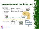 measurement the internet
