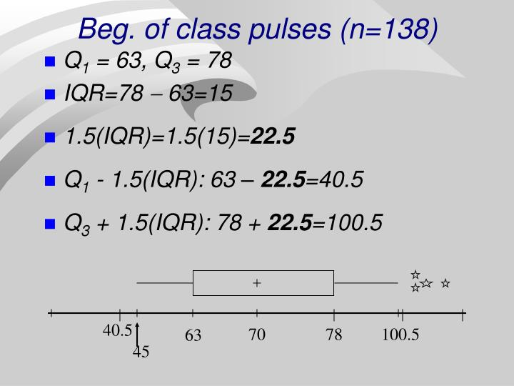 Beg. of class pulses (n=138)