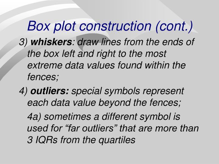 Box plot construction (cont.)