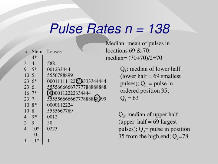 Pulse rates n 138