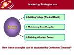 marketing strategies are