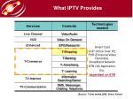 what iptv provides