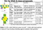 sis for esa s class proposals