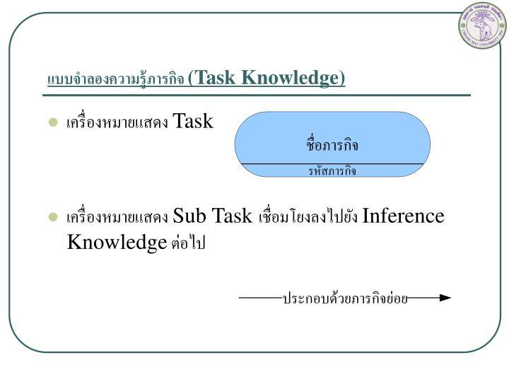แบบจำลองความรู้ภารกิจ