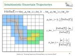 intuitionistic uncertain trajectories1