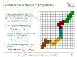 vector representation of trajectories