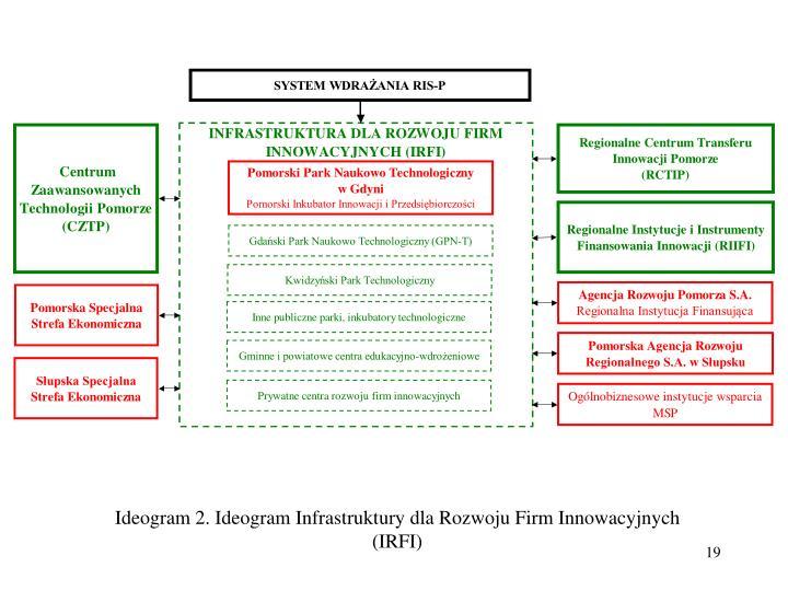 Ideogram 2. Ideogram