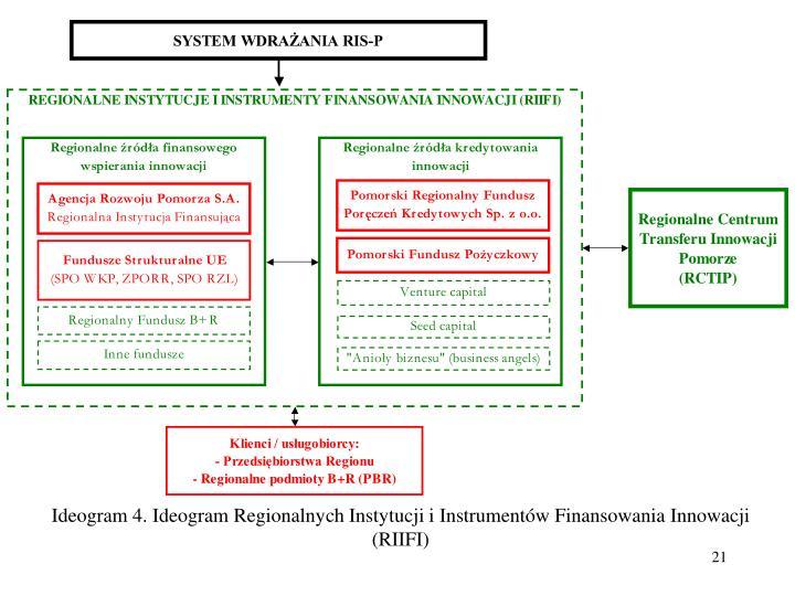 Ideogram 4. Ideogram