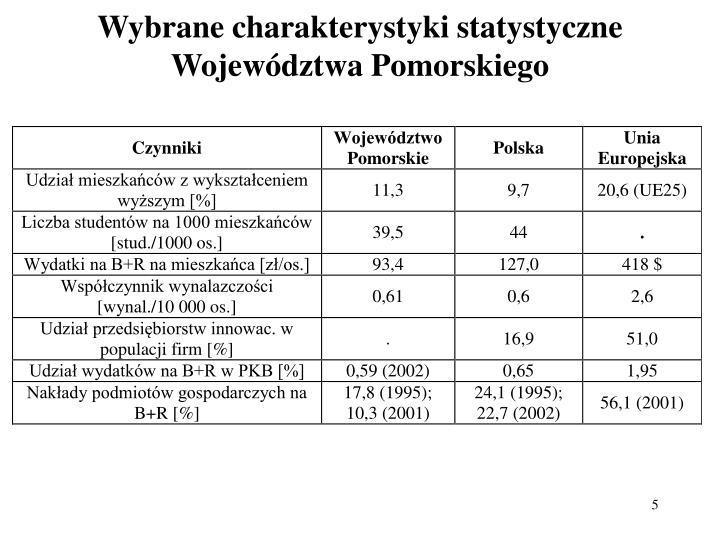 Wybrane charakterystyki statystyczne