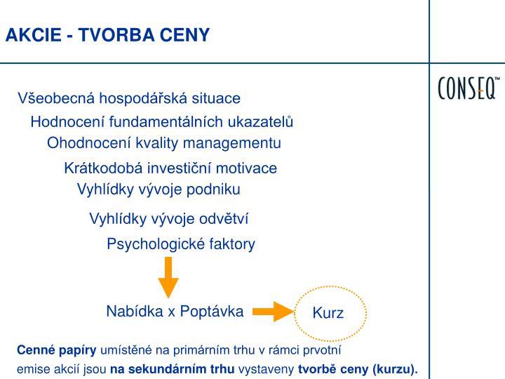 AKCIE - TVORBA CENY