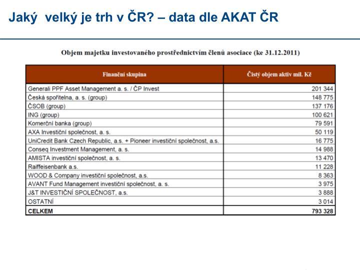 Jaký  velký je trh v ČR? – data dle AKAT ČR