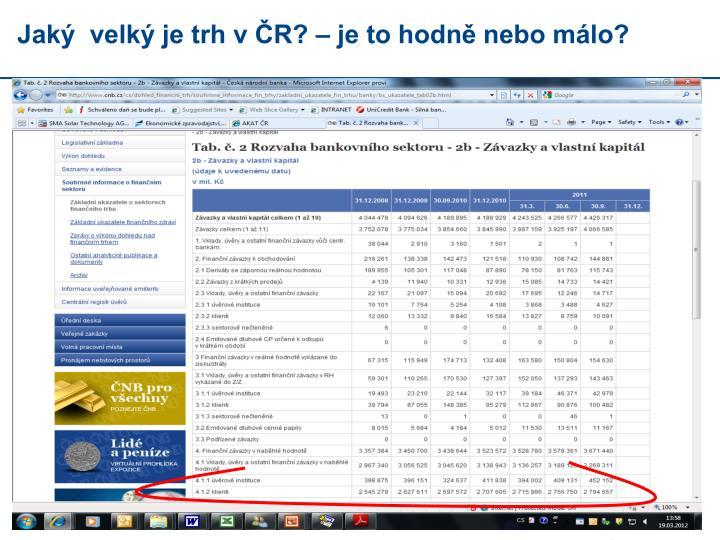 Jaký  velký je trh v ČR? – je to hodně nebo málo?