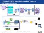 customer d vod service improvement program vod network architecture