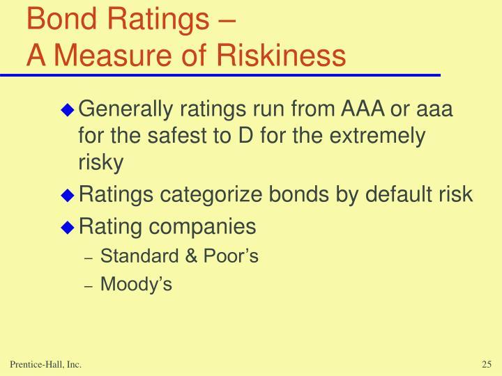 Bond Ratings –