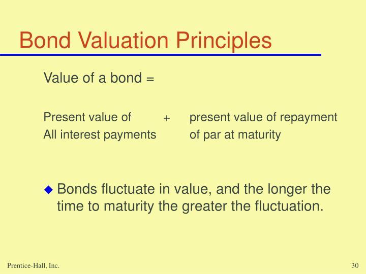 Bond Valuation Principles