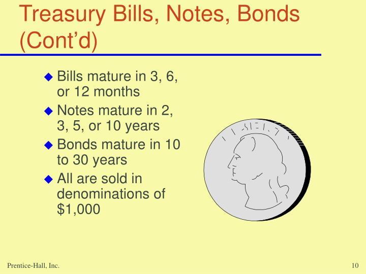 Treasury Bills, Notes, Bonds (Cont'd)