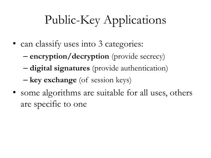 Public-Key Applications
