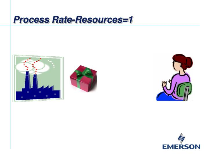 Process Rate-Resources=1